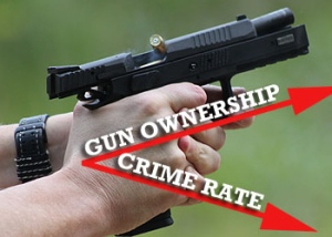 gun-ownership-crime-rate