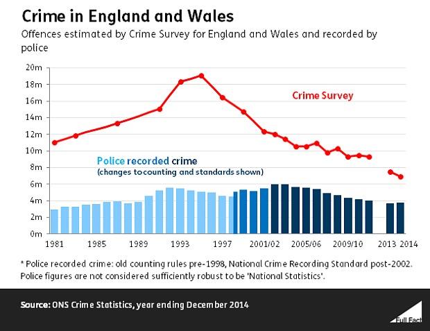 Crime_trends_630_b_3279248b